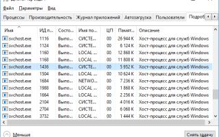 Что такое хост-процесс для служб Windows svchost.exe и почему он грузит процессор
