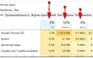 Почему Windows 10 зависает и как с этим бороться