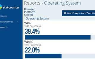 Что лучше — Windows 7 или Windows 10?