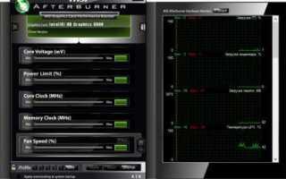 MSI Afterburner — скачать бесплатно MSI Afterburner 4.6.2