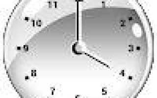 Digital Clock 4 — цифровые часы для рабочего стола
