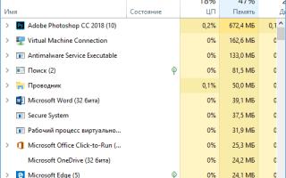 Как открыть диспетчер задач в Windows 10?
