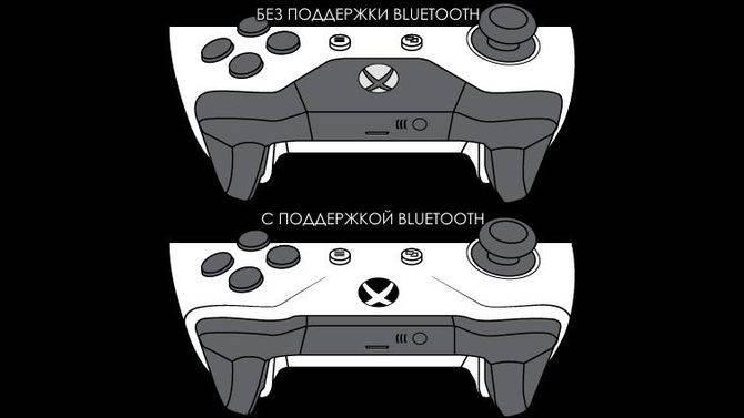 kak_podklyuchit_i_nastroit_dzhojstik_na_kompyutere2.jpg