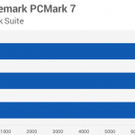 sravnenie-v-pcmark-7-150x150.png