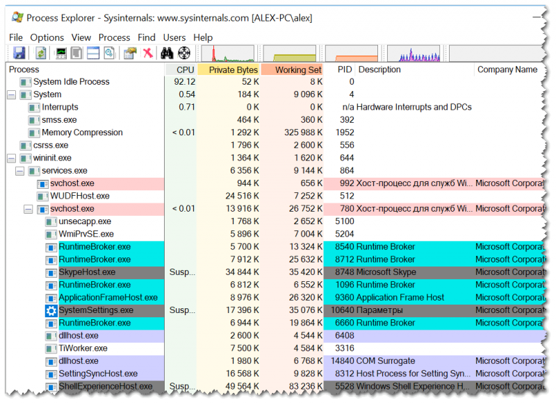 Process-Explorer-glavnoe-okno-800x582.png
