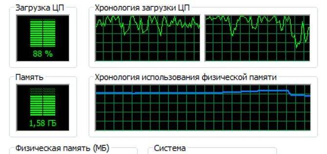 processor_zagruzhen_na_100_procentov_bez_prichin1.jpg