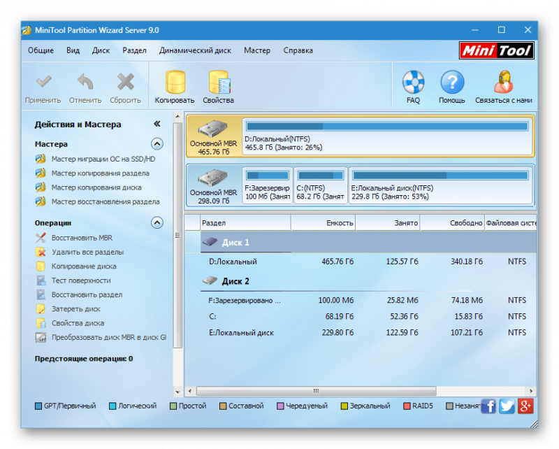 Interfeys-programmyi-MiniTool-Partition-Wizard-Server-9.0-e1506368494633.png