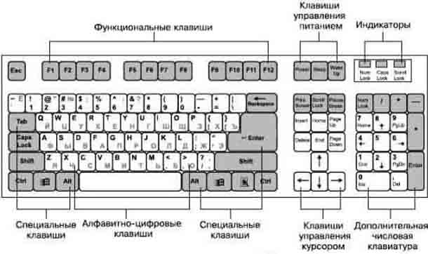 keyboard-setup-in-Windows-10.jpg