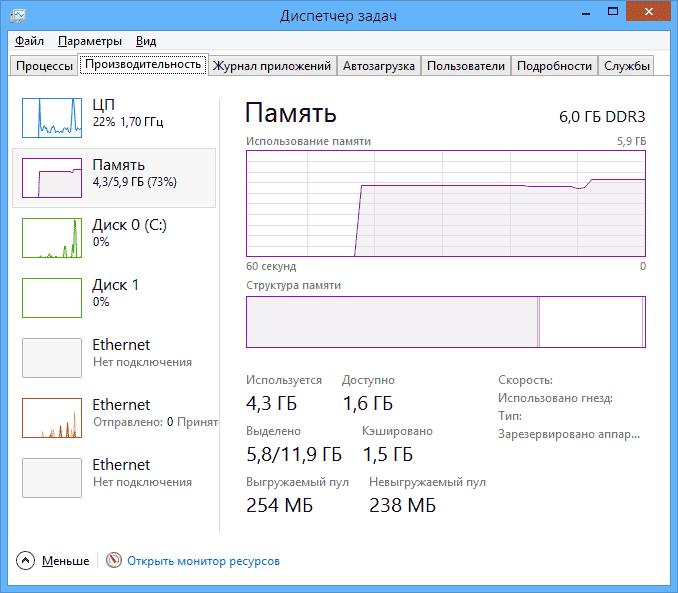 windows-ram-usage.png