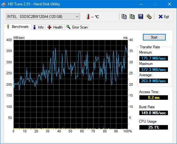 hdtune-speed-test.jpg