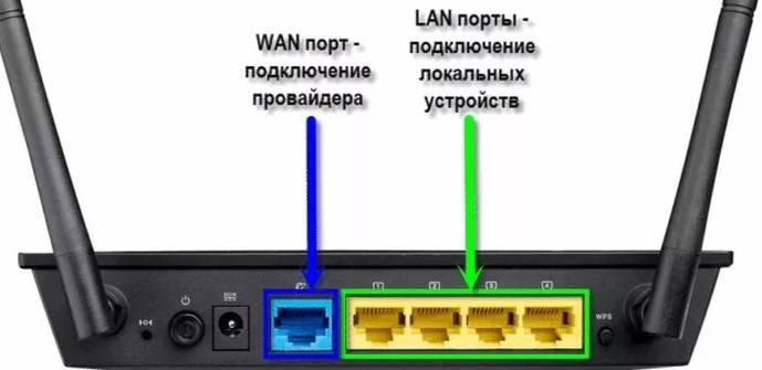 Wi-Fi без доступа к интернету на Windows 10: пошаговая инструкция
