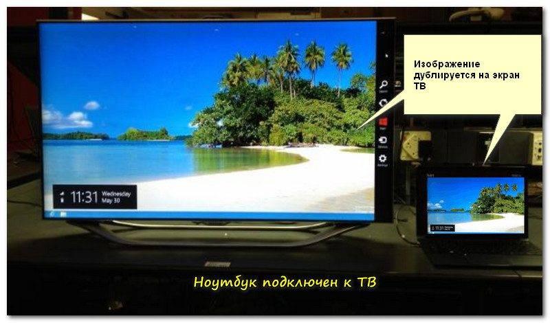 Noutbuk-podklyuchen-k-TV-izobrazhenie-peredaetsya-na-e%60kran-800x470.jpg