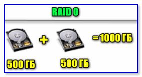 RAID-0.png