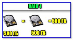 RAID-1.png