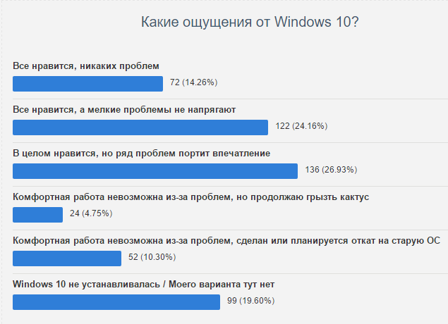 poll-result-0001.png