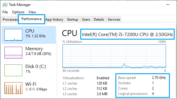 processor-speed-cores-using-windows-task-manager.png