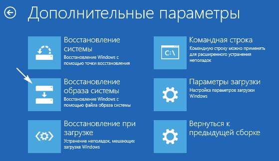 Vosstanovlenie-obraza-sistemy-v-parametrah.png