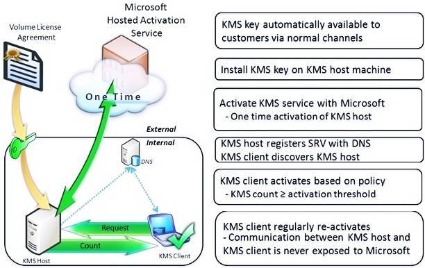 KMS-Process_2.jpg