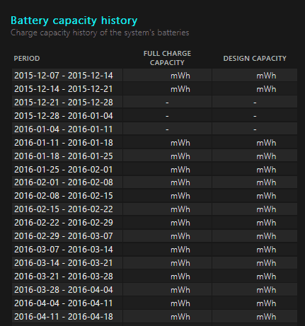 battery-capacity-history-report.png
