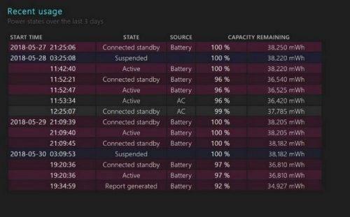 Battery-Recent-500x311.jpg