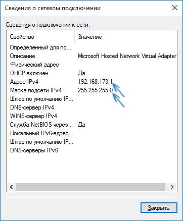 IP адрес размещенной сети