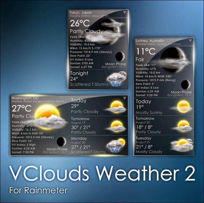vcloud weather 2