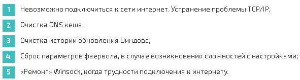ispravlenie_oshibok_windows_108.jpg