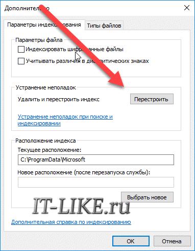 perestroit-indeks.png