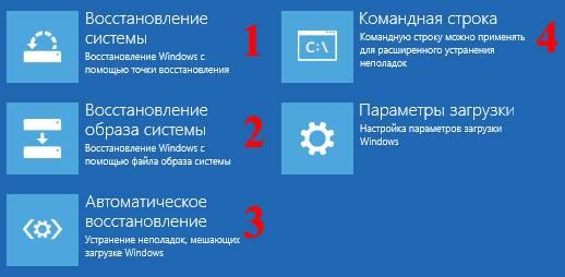 vosstanovlenie_sistemi_windows_10.jpg