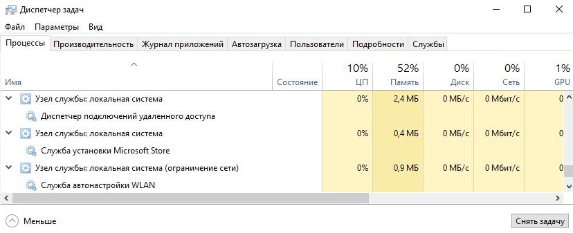 uzel-sluzhby-lokalnaya-sistema-gruzit-protsessor.png