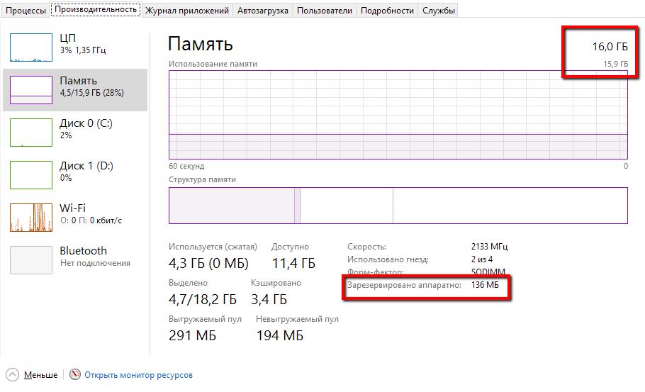 Pochemu_na_Windows_10_dostupna_ne_vsja_operativnaja_pamjat6.png