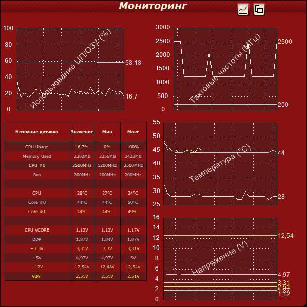 Monitoring-temperatury-protsessora.png