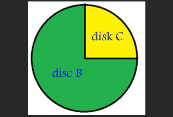 Razbivaem-zhyostkij-disk-na-neskol-ko-tomov-e1521055101522.png