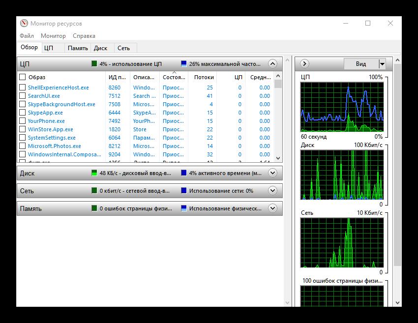 Monitor-resursov-v-sredstvah-administrirovaniya-Windows-10.png