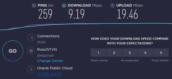 OpenVPN-internet-gateway-007-thumb-600xauto-10617.png
